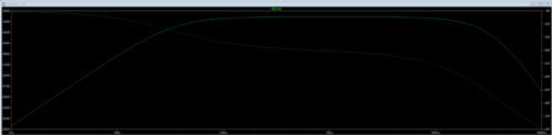 Simulation_AMP